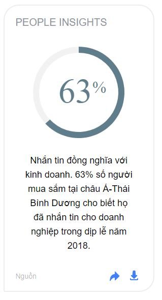facebook-insign-thong-ke-chi-tiet-hanh-vi-mua-sam-dip-nghi-le-cua-nguoi-dung-viet-nam-13