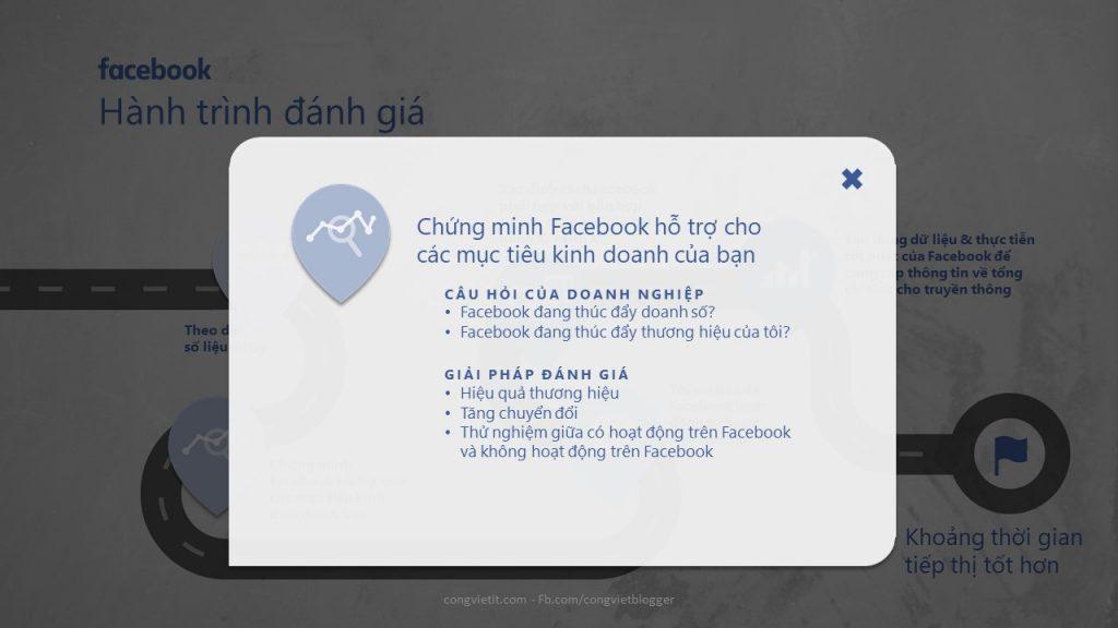 Chứng minh Facebook hỗ trợ cho các mục tiêu kinh doanh của bạn