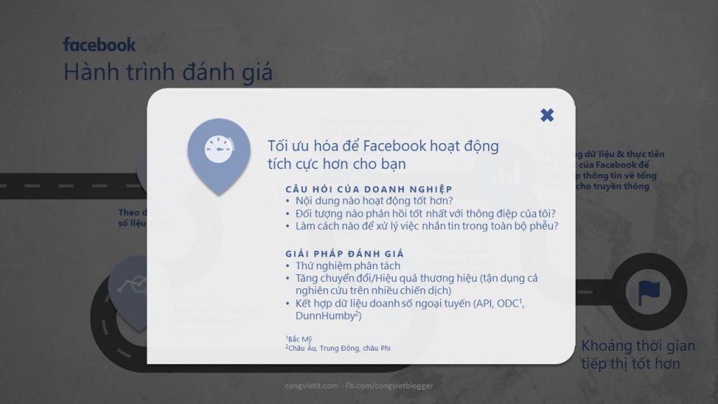 Tối ưu hóa để Facebook hoạt động tích cực hơn cho bạn
