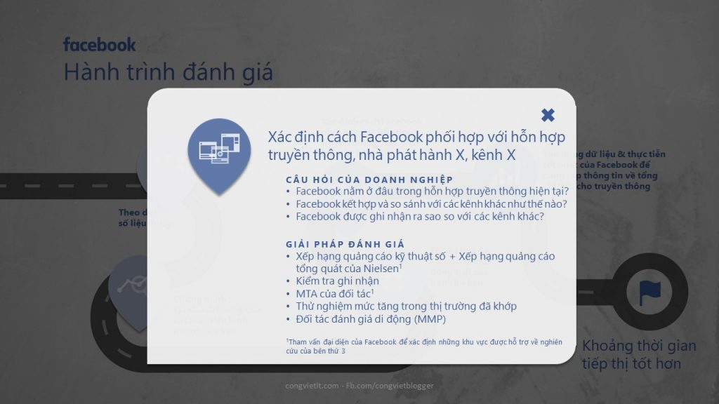 Xác định cách Facebook phối hợp với hỗn hợp truyền thông, nhà phát hành X, kênh X