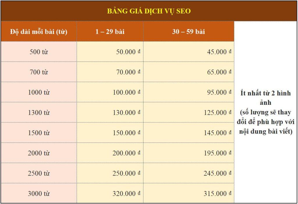 Bảng giá dịch vụ viet bai chuan SEO tại Congvietit.com